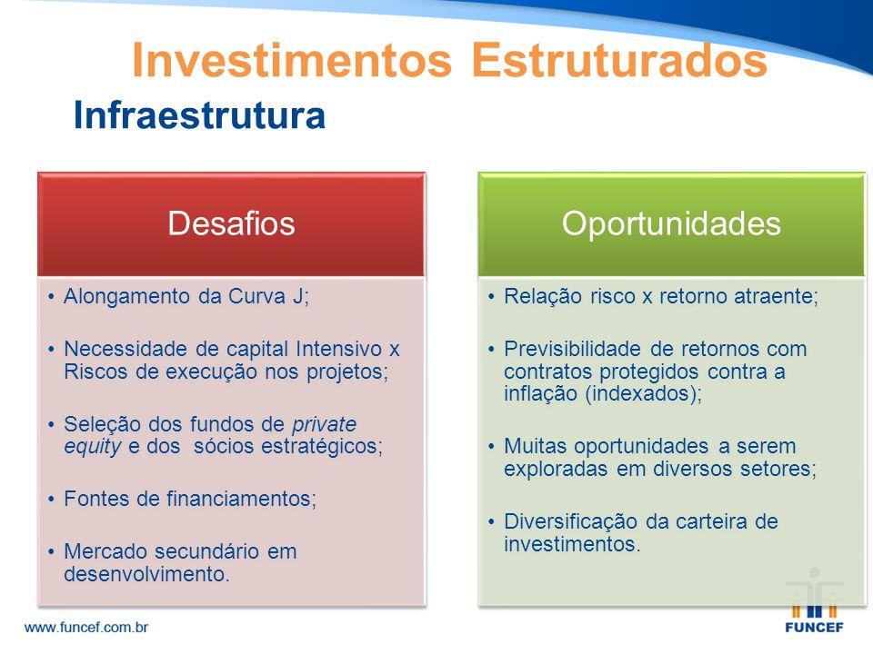 Infraestrutura Desafios Alongamento da Curva J; Necessidade de capital Intensivo x Riscos de execução nos projetos; Seleção dos fundos de private equi