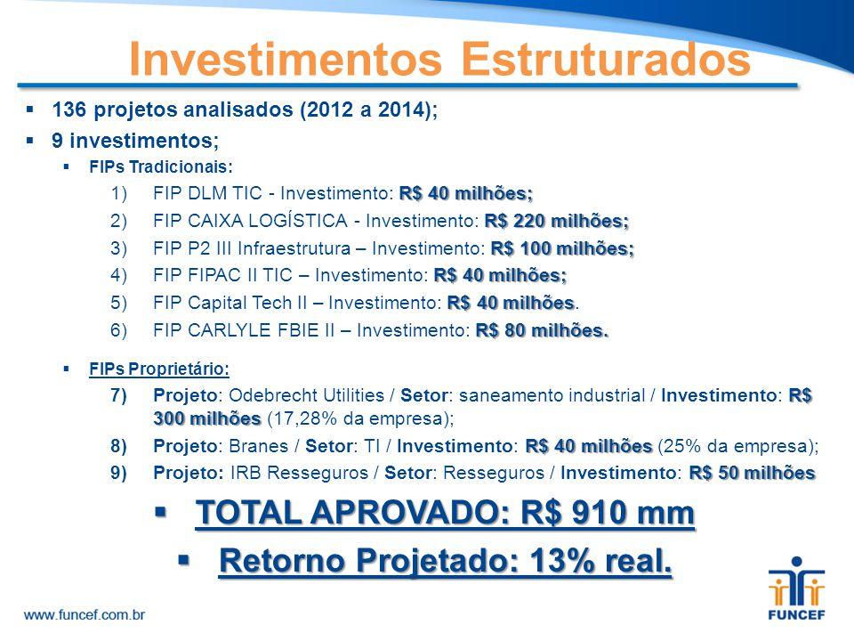  136 projetos analisados (2012 a 2014);  9 investimentos;  FIPs Tradicionais: R$ 40 milhões; 1)FIP DLM TIC - Investimento: R$ 40 milhões; R$ 220 mi