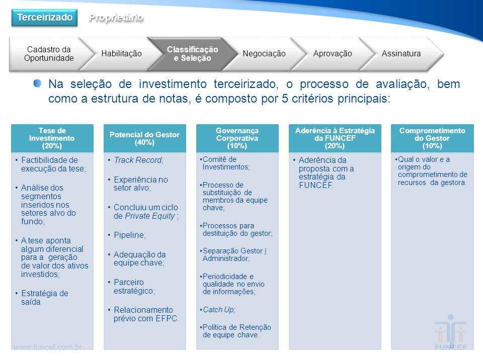 Na seleção de investimento terceirizado, o processo de avaliação, bem como a estrutura de notas, é composto por 5 critérios principais: Tese de Invest
