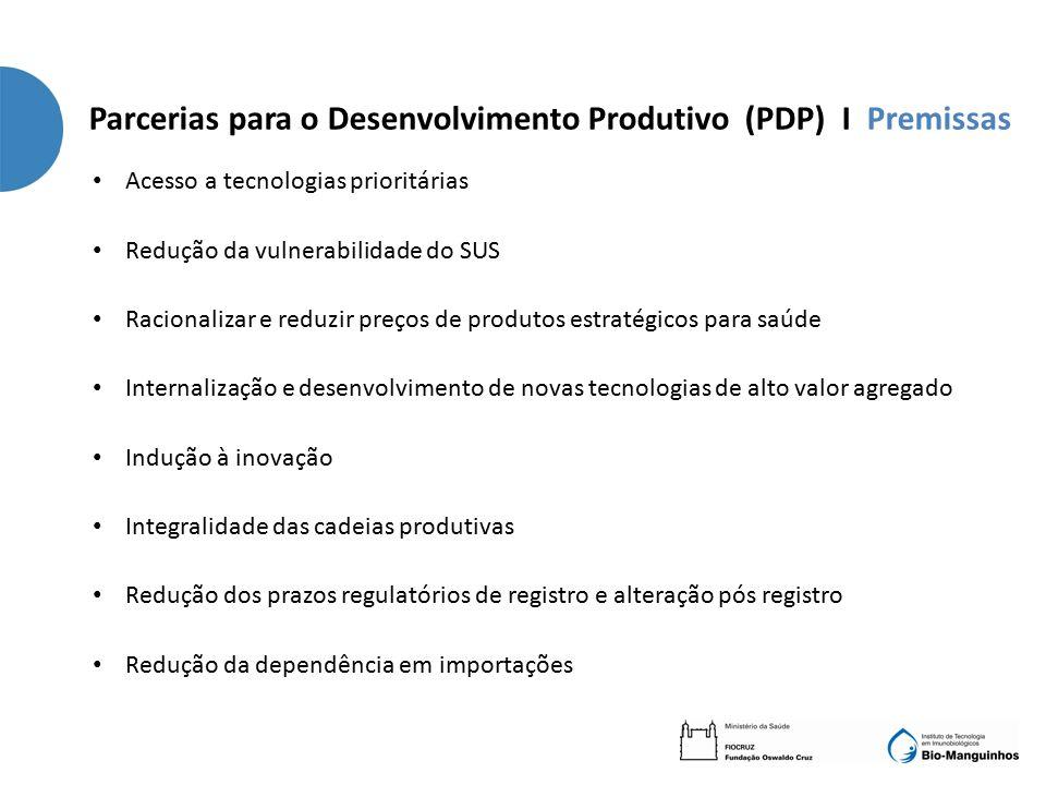 Acesso a tecnologias prioritárias Redução da vulnerabilidade do SUS Racionalizar e reduzir preços de produtos estratégicos para saúde Internalização e
