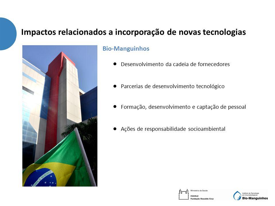 Desenvolvimento da cadeia de fornecedores Parcerias de desenvolvimento tecnológico Formação, desenvolvimento e captação de pessoal Ações de responsabilidade socioambiental Bio-Manguinhos Impactos relacionados a incorporação de novas tecnologias