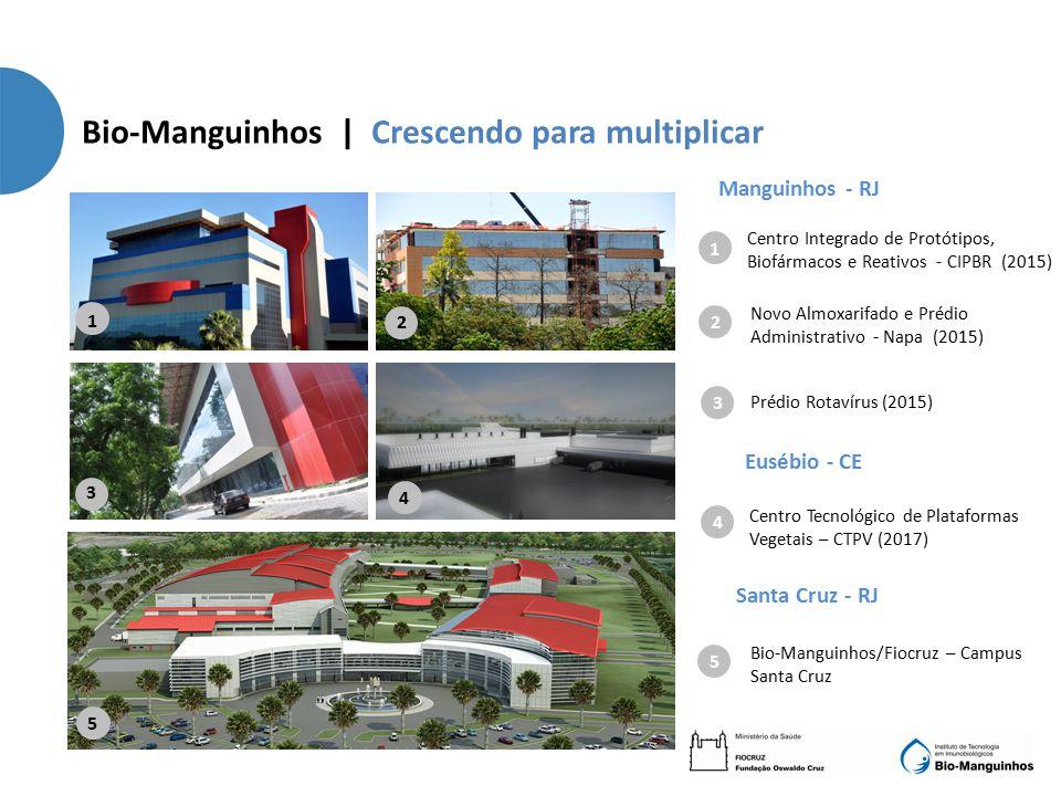Bio-Manguinhos | Crescendo para multiplicar 1 2 3 4 5 1 Centro Integrado de Protótipos, Biofármacos e Reativos - CIPBR (2015) 2 3 1 5 1 Bio-Manguinhos/Fiocruz – Campus Santa Cruz Novo Almoxarifado e Prédio Administrativo - Napa (2015) Prédio Rotavírus (2015) Manguinhos - RJ Santa Cruz - RJ 4 Centro Tecnológico de Plataformas Vegetais – CTPV (2017) Eusébio - CE