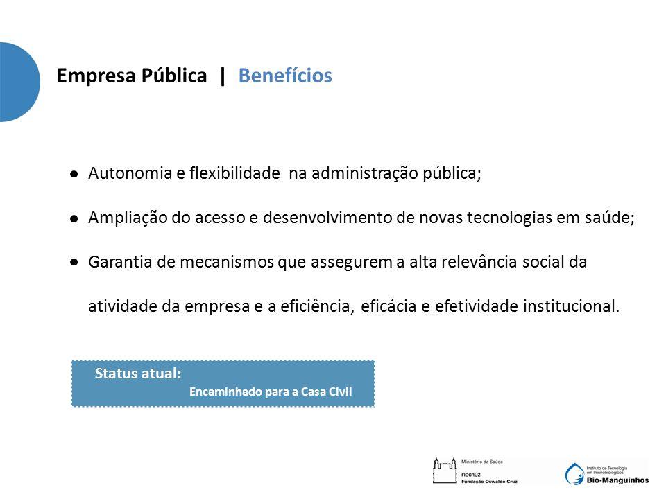 Empresa Pública | Benefícios Autonomia e flexibilidade na administração pública; Ampliação do acesso e desenvolvimento de novas tecnologias em saúde;