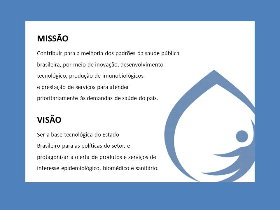 MISSÃO Contribuir para a melhoria dos padrões da saúde pública brasileira, por meio de inovação, desenvolvimento tecnológico, produção de imunobiológicos e prestação de serviços para atender prioritariamente às demandas de saúde do país.