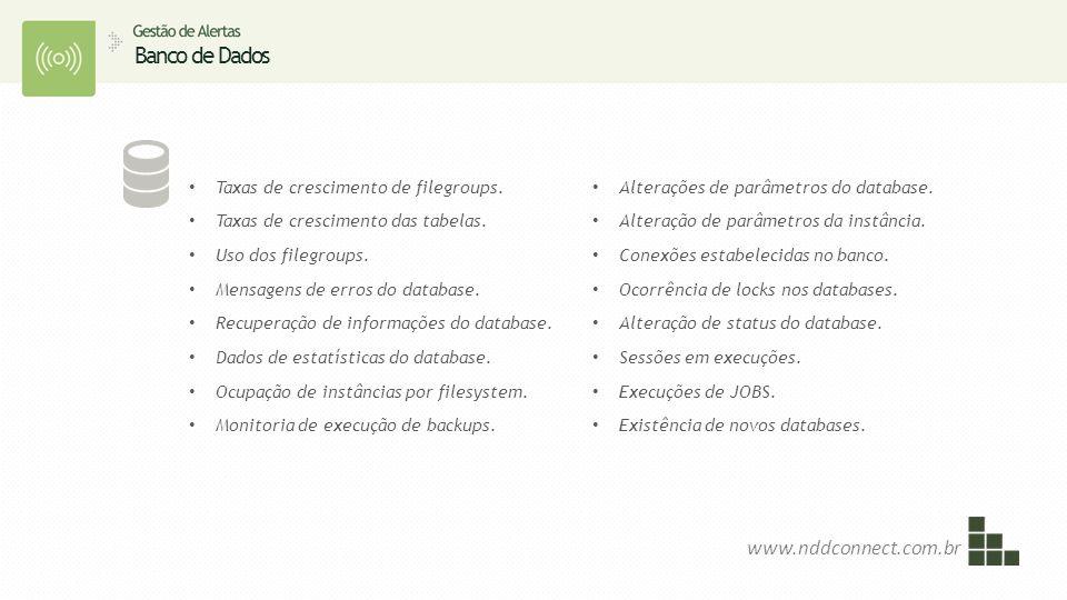 Banco de Dados www.nddconnect.com.br Taxas de crescimento de filegroups.