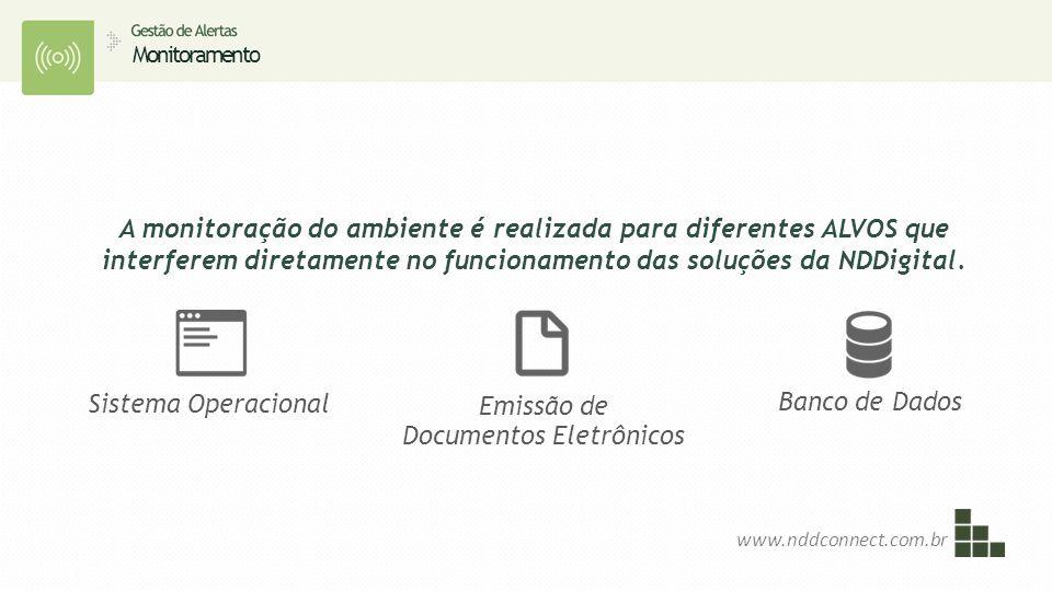 A monitoração do ambiente é realizada para diferentes ALVOS que interferem diretamente no funcionamento das soluções da NDDigital. Sistema Operacional