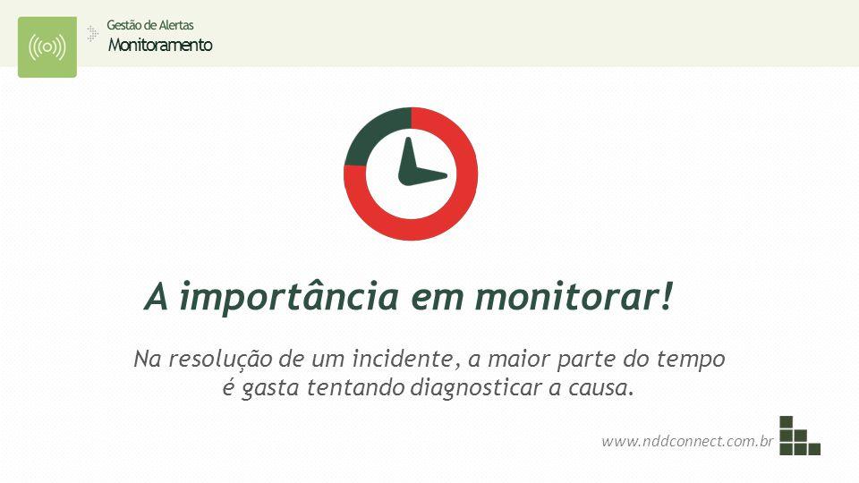 A importância em monitorar! Na resolução de um incidente, a maior parte do tempo é gasta tentando diagnosticar a causa. Monitoramento www.nddconnect.c