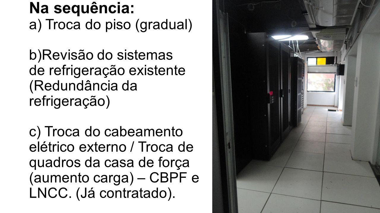 Na sequência: a) Troca do piso (gradual) b)Revisão do sistemas de refrigeração existente (Redundância da refrigeração) c) Troca do cabeamento elétrico