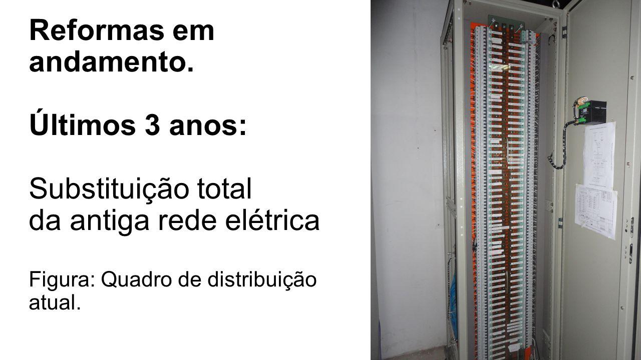 Reformas em andamento. Últimos 3 anos: Substituição total da antiga rede elétrica Figura: Quadro de distribuição atual.