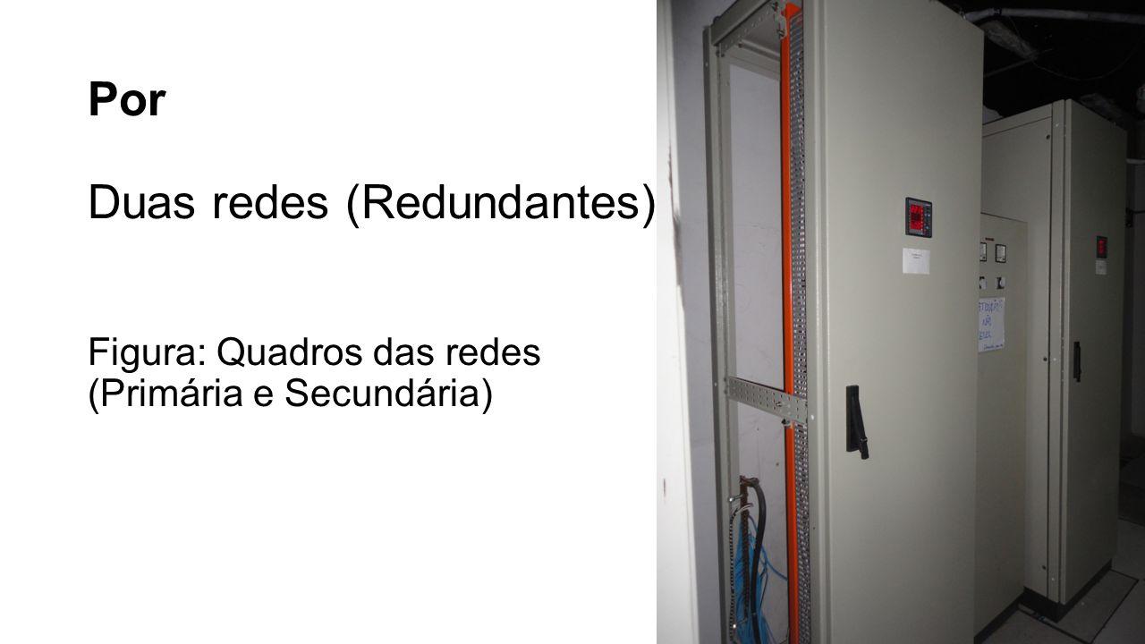 Por Duas redes (Redundantes) Figura: Quadros das redes (Primária e Secundária)