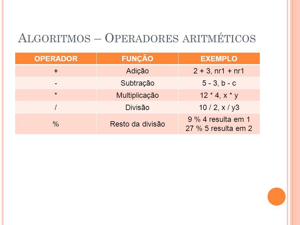 A LGORITMOS – O PERADORES ARITMÉTICOS OPERADORFUNÇÃOEXEMPLO +Adição2 + 3, nr1 + nr1 -Subtração5 - 3, b - c *Multiplicação12 * 4, x * y /Divisão10 / 2,