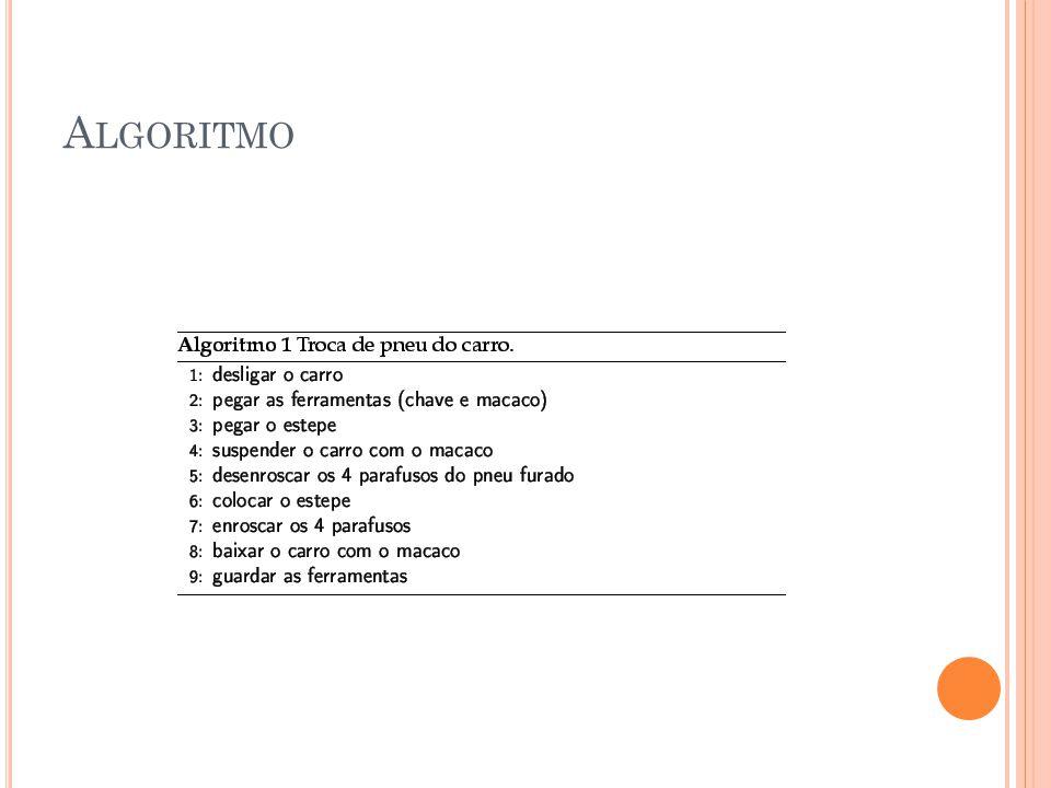 Reais A LGORITMOS – T IPOS DE DADOS Numérico Inteiros