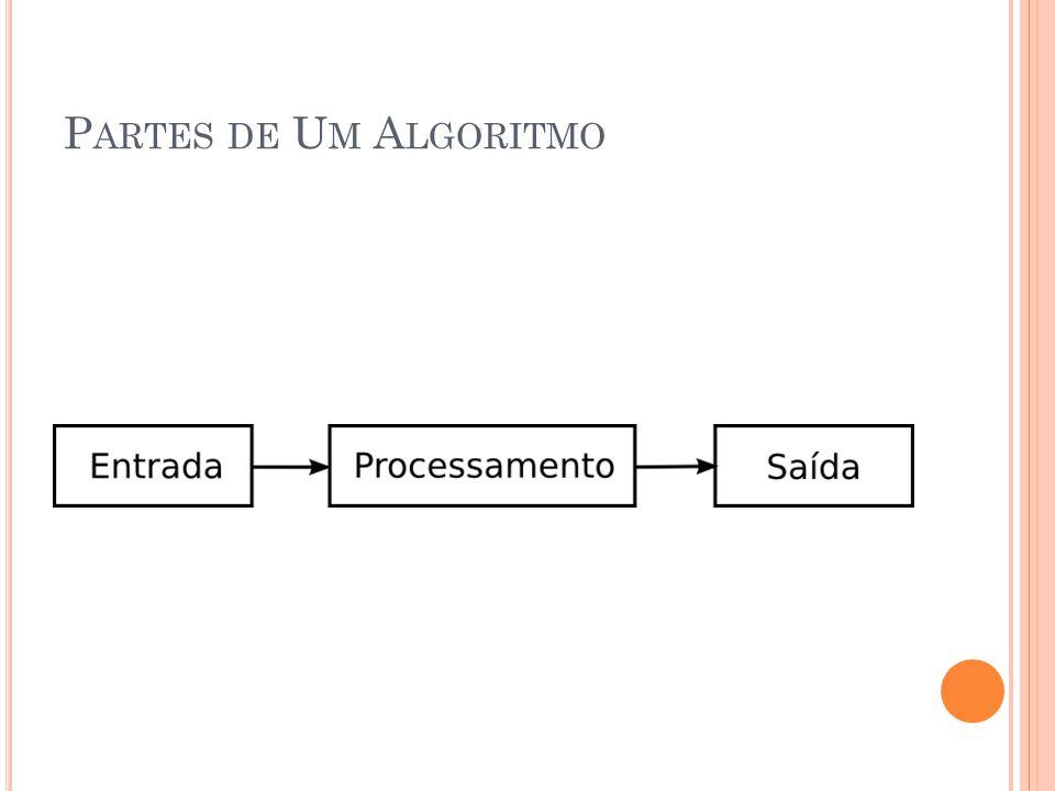 A LGORITMOS – C ONSTANTES E VARIÁVEIS Constante - é um dado que não sofre nenhuma variação durante todo o algoritmo.