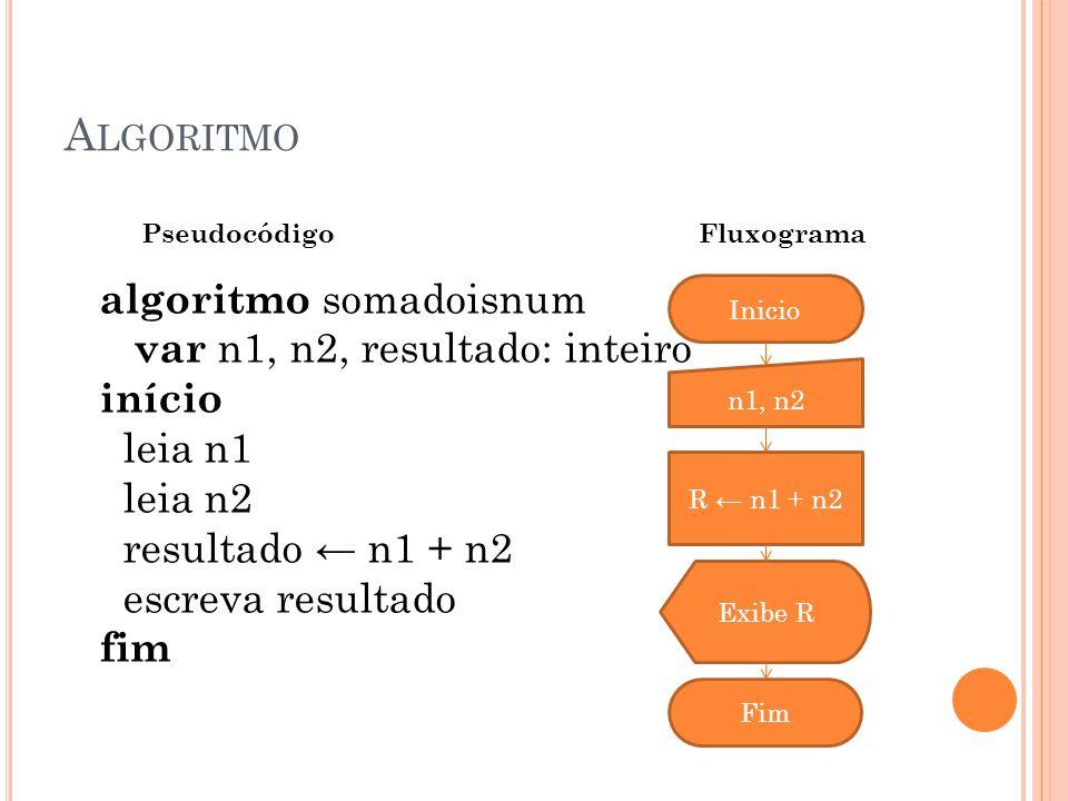 A LGORITMO Inicio n1, n2 R ← n1 + n2 Exibe R Fim algoritmo somadoisnum var n1, n2, resultado: inteiro início leia n1 leia n2 resultado ← n1 + n2 escre