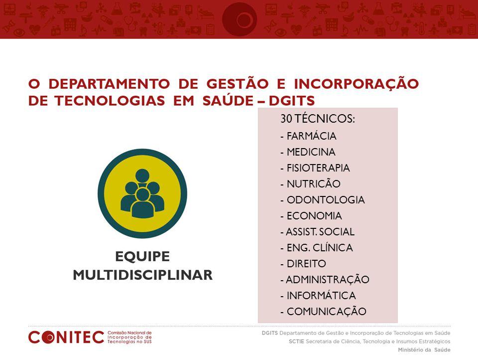 30 TÉCNICOS: - FARMÁCIA - MEDICINA - FISIOTERAPIA - NUTRICÃO - ODONTOLOGIA - ECONOMIA - ASSIST. SOCIAL - ENG. CLÍNICA - DIREITO - ADMINISTRAÇÃO - INFO