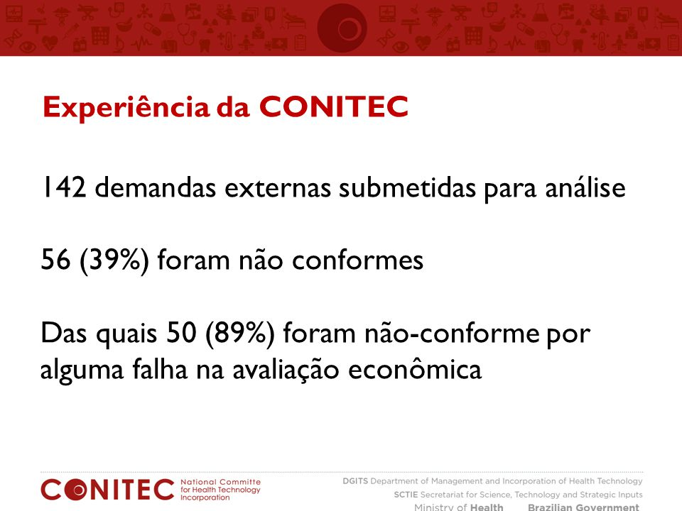 142 demandas externas submetidas para análise 56 (39%) foram não conformes Das quais 50 (89%) foram não-conforme por alguma falha na avaliação econômica Experiência da CONITEC