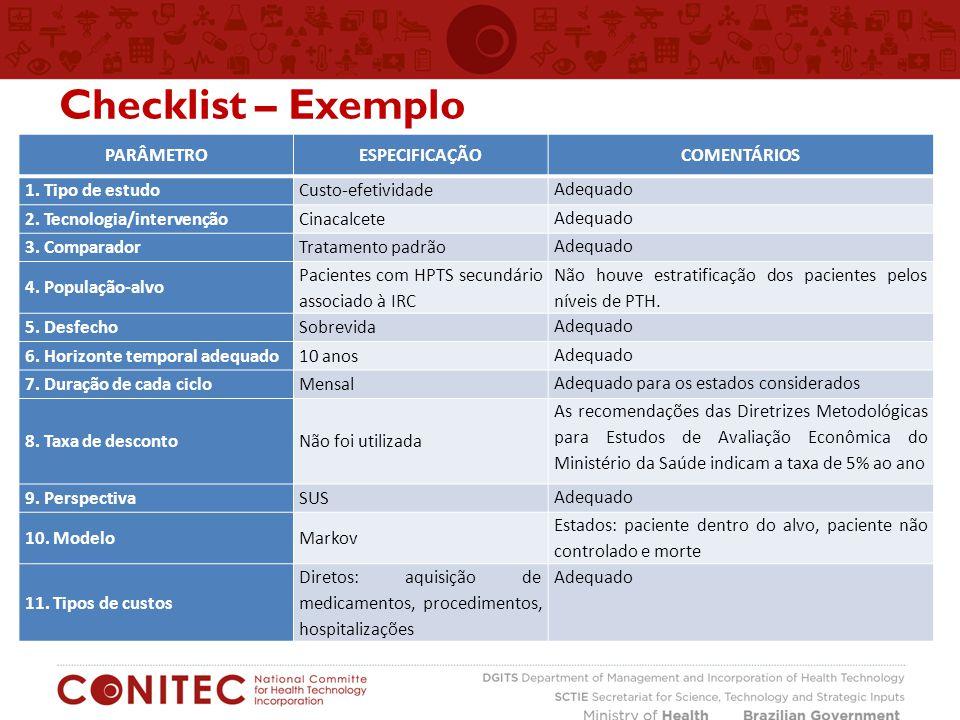 Checklist – Exemplo PARÂMETROESPECIFICAÇÃOCOMENTÁRIOS 1. Tipo de estudoCusto-efetividade Adequado 2. Tecnologia/intervençãoCinacalcete Adequado 3. Com