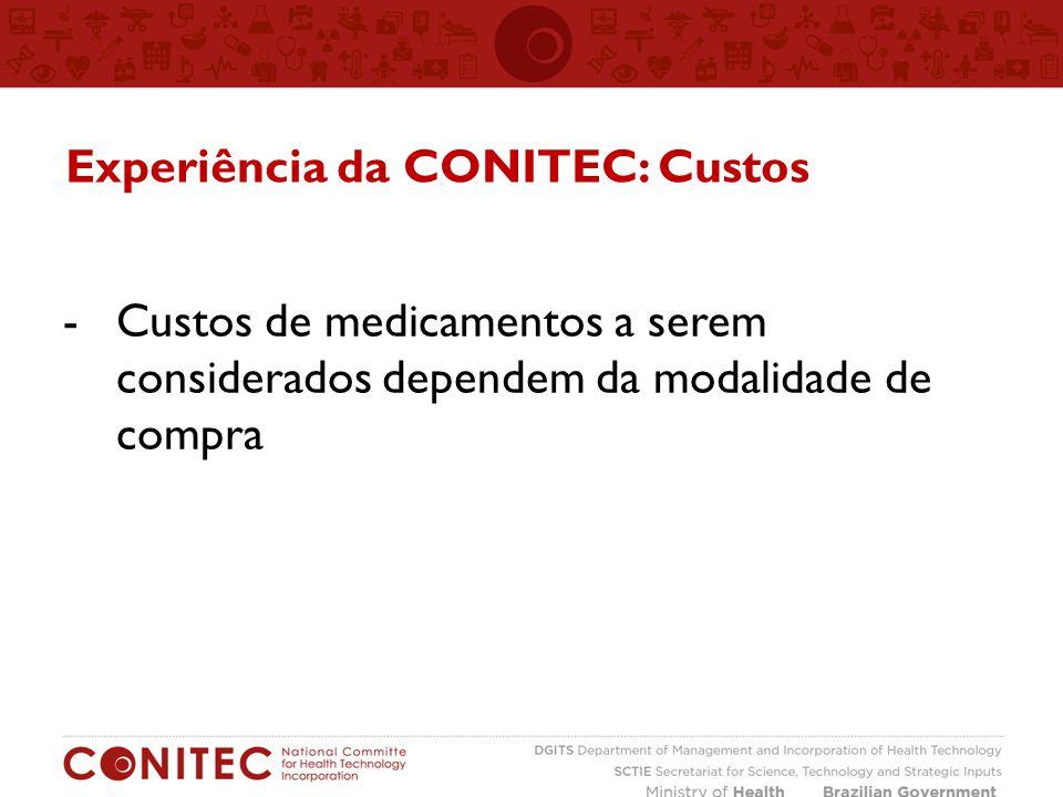 Experiência da CONITEC: Custos -Custos de medicamentos a serem considerados dependem da modalidade de compra