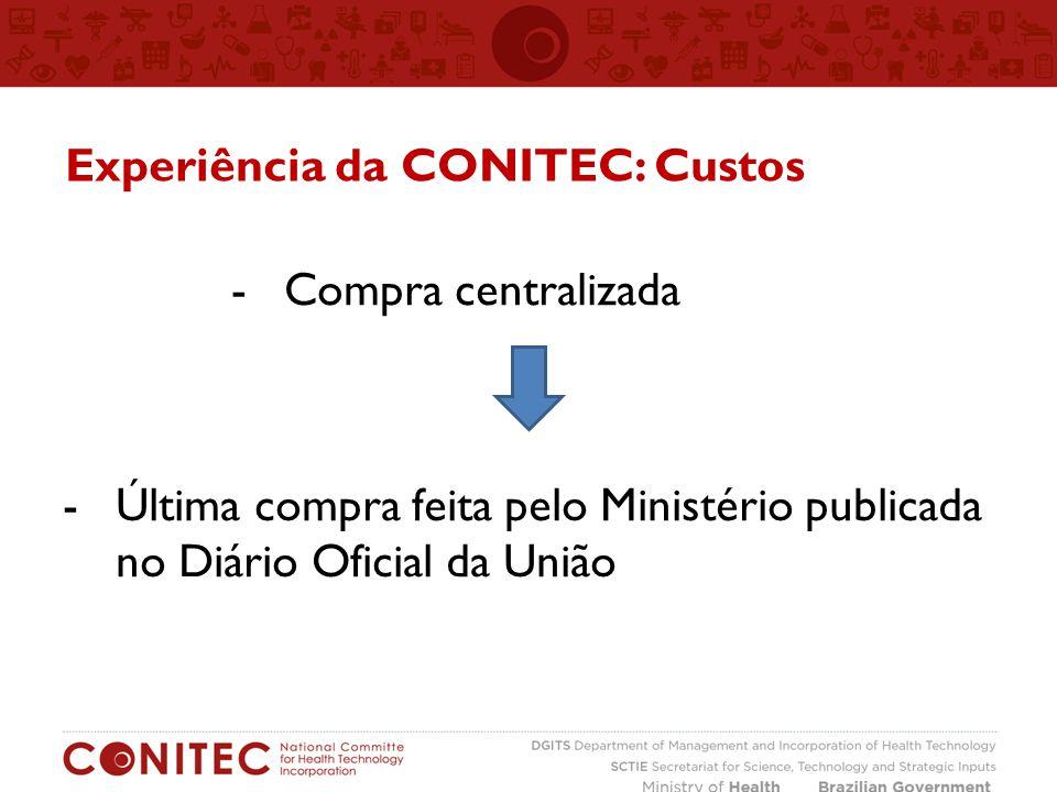Experiência da CONITEC: Custos -Compra centralizada -Última compra feita pelo Ministério publicada no Diário Oficial da União