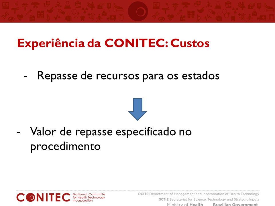 Experiência da CONITEC: Custos -Repasse de recursos para os estados -Valor de repasse especificado no procedimento