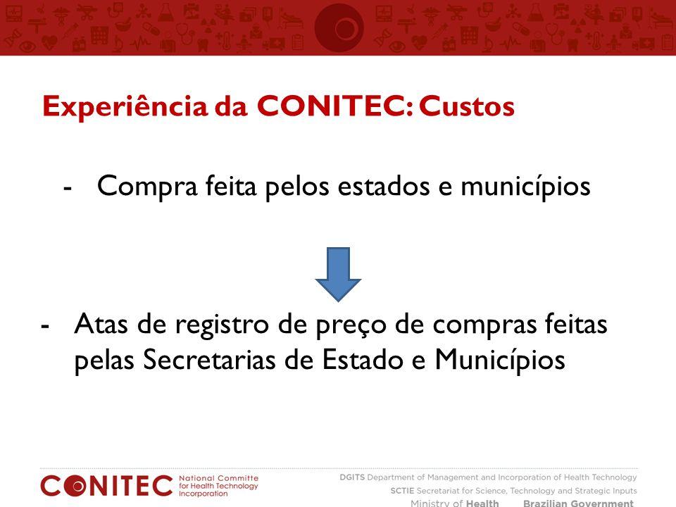 Experiência da CONITEC: Custos -Compra feita pelos estados e municípios -Atas de registro de preço de compras feitas pelas Secretarias de Estado e Mun