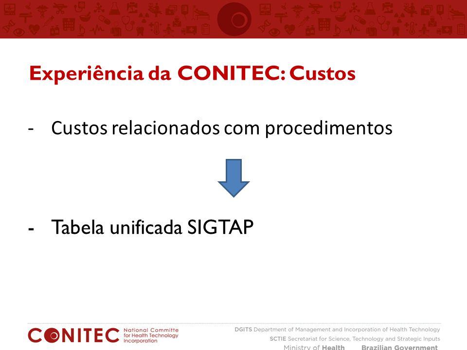 Experiência da CONITEC: Custos -Custos relacionados com procedimentos -Tabela unificada SIGTAP