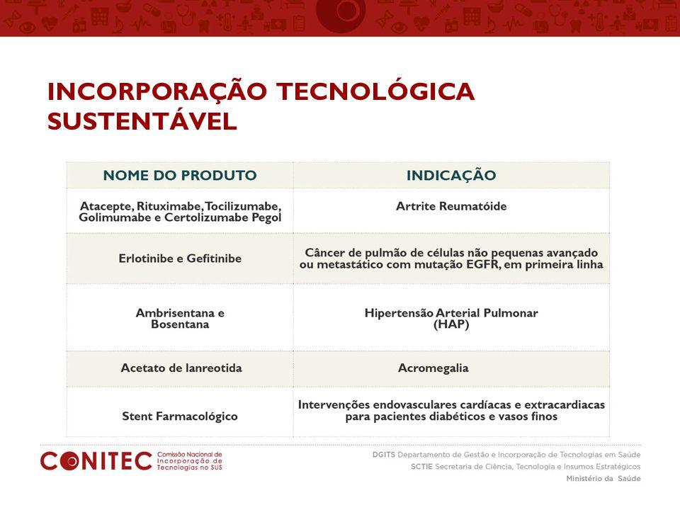 INCORPORAÇÃO TECNOLÓGICA SUSTENTÁVEL