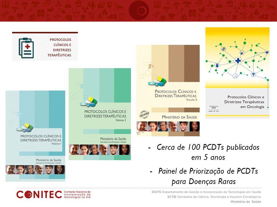 -Cerca de 100 PCDTs publicados em 5 anos -Painel de Priorização de PCDTs para Doenças Raras
