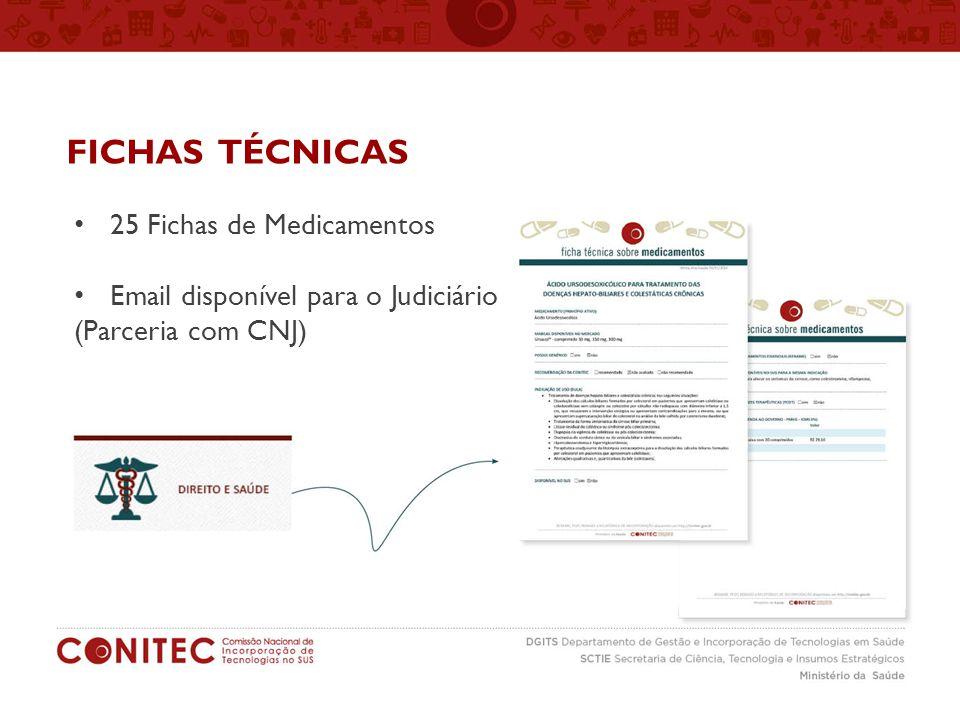 FICHAS TÉCNICAS 25 Fichas de Medicamentos Email disponível para o Judiciário (Parceria com CNJ)
