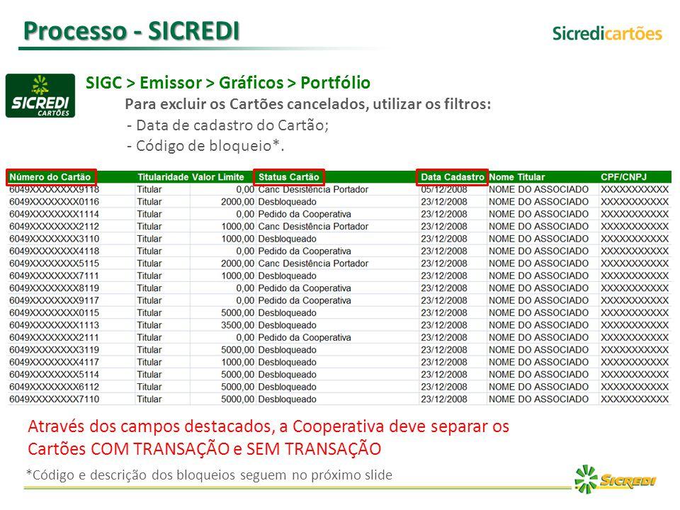 Processo - SICREDI SIGC > Emissor > Gráficos > Portfólio Através dos campos destacados, a Cooperativa deve separar os Cartões COM TRANSAÇÃO e SEM TRAN