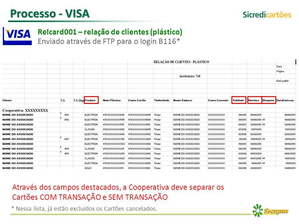 Processo - VISA Enviado através de FTP para o login B116* Relcard001 – relação de clientes (plástico) Através dos campos destacados, a Cooperativa dev