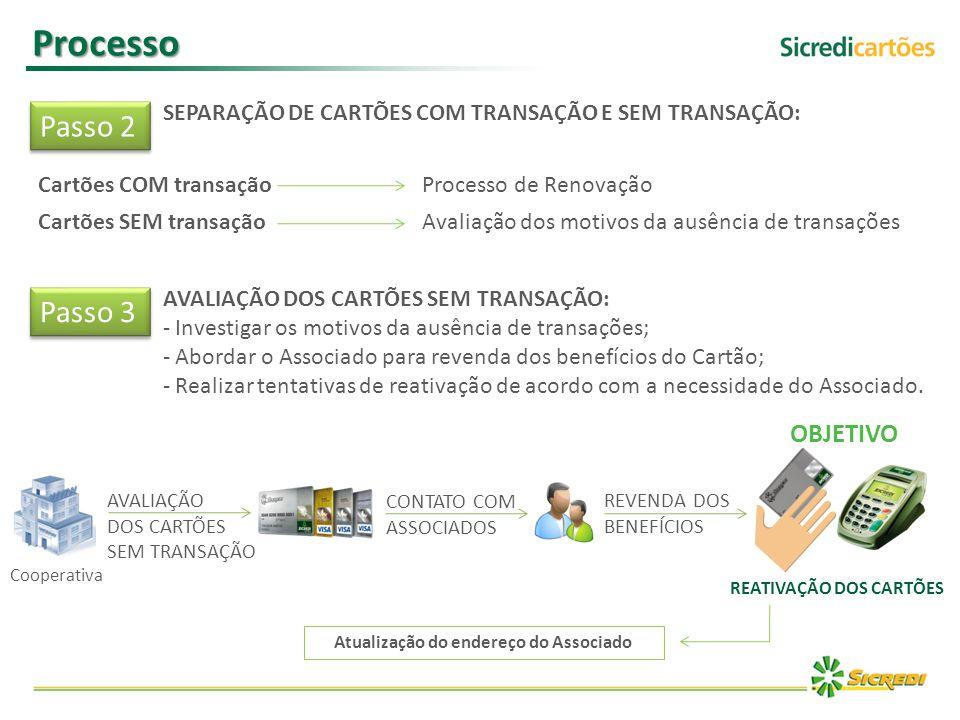 Processo Passo 2 SEPARAÇÃO DE CARTÕES COM TRANSAÇÃO E SEM TRANSAÇÃO: Cartões COM transação Processo de Renovação Cartões SEM transação Avaliação dos m