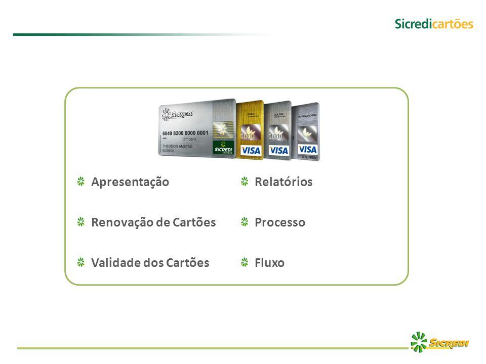 Apresentação Renovação de Cartões Validade dos Cartões Relatórios Processo Fluxo