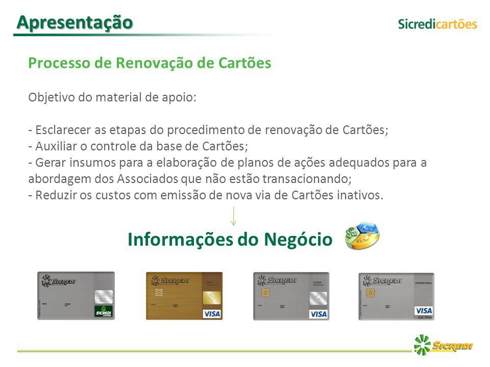Apresentação Processo de Renovação de Cartões Objetivo do material de apoio: - Esclarecer as etapas do procedimento de renovação de Cartões; - Auxilia