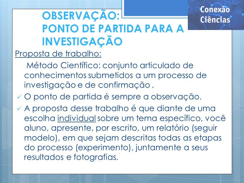 OBSERVAÇÃO: PONTO DE PARTIDA PARA A INVESTIGAÇÃO Proposta de trabalho: Método Científico: conjunto articulado de conhecimentos submetidos a um process