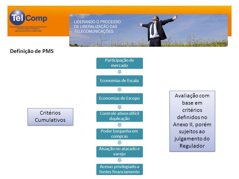 Participação de mercado Economias de EscalaEconomias de Escopo Controle ativos difícil duplicação Poder barganha em compras Atuação no atacado e varejo Acesso privilegiado a fontes financiamento Critérios Cumulativos Avaliação com base em critérios definidos no Anexo II, porém sujeitos ao julgamento do Regulador Definição de PMS