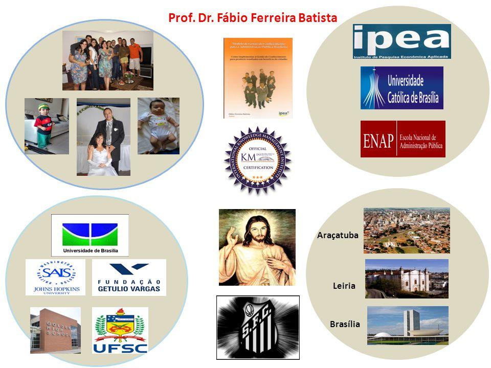 Leiria Araçatuba Brasília Prof. Dr. Fábio Ferreira Batista