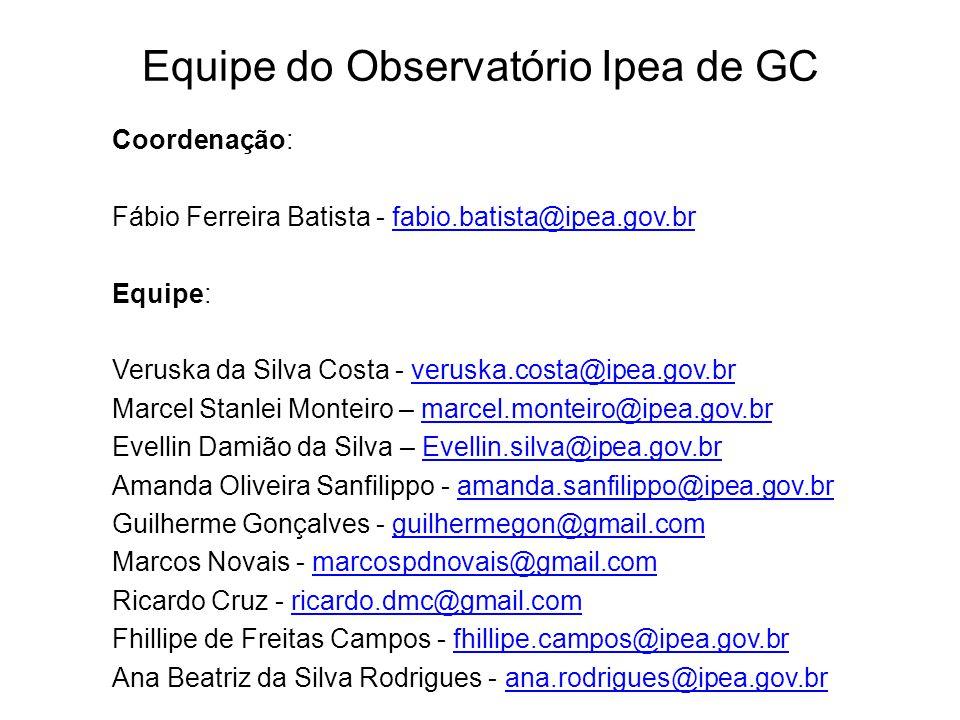 Coordenação: Fábio Ferreira Batista - fabio.batista@ipea.gov.brfabio.batista@ipea.gov.br Equipe: Veruska da Silva Costa - veruska.costa@ipea.gov.brver