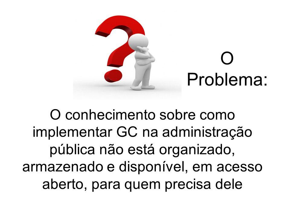O conhecimento sobre como implementar GC na administração pública não está organizado, armazenado e disponível, em acesso aberto, para quem precisa de