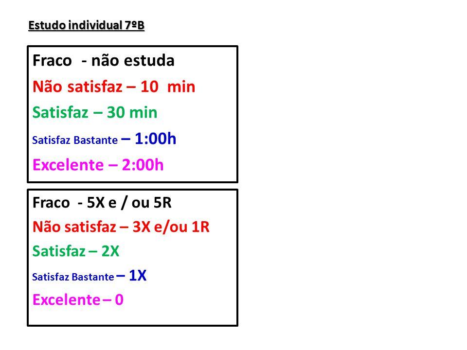 Estudo individual 7ºB Fraco - não estuda Não satisfaz – 10 min Satisfaz – 30 min Satisfaz Bastante – 1:00h Excelente – 2:00h Fraco - 5X e / ou 5R Não