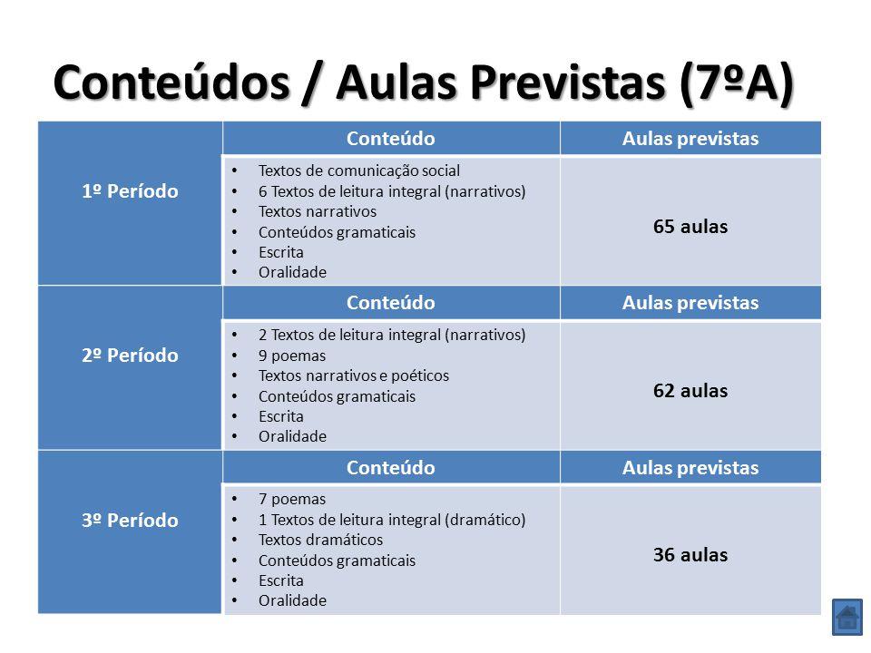 Conteúdos / Aulas Previstas (7ºA) 1º Período ConteúdoAulas previstas Textos de comunicação social 6 Textos de leitura integral (narrativos) Textos nar