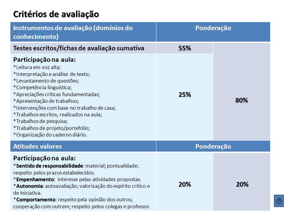 Critérios de avaliação Instrumentos de avaliação (domínios do conhecimento) Ponderação Testes escritos/fichas de avaliação sumativa55%80% Participação