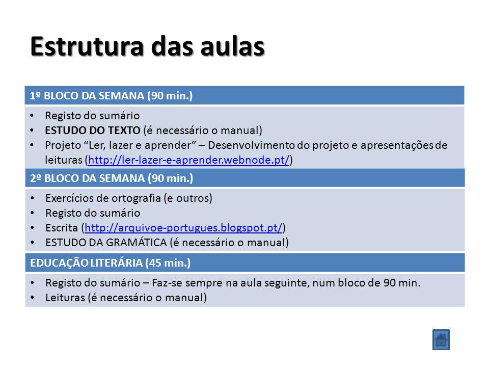 """Estrutura das aulas 1º BLOCO DA SEMANA (90 min.) Registo do sumário ESTUDO DO TEXTO (é necessário o manual) Projeto """"Ler, lazer e aprender"""" – Desenvol"""