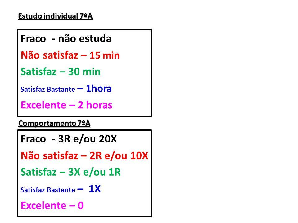 Estudo individual 7ºB Fraco - não estuda Não satisfaz – 10 min Satisfaz – 30 min Satisfaz Bastante – 1:00h Excelente – 2:00h Fraco - 5X e / ou 5R Não satisfaz – 3X e/ou 1R Satisfaz – 2X Satisfaz Bastante – 1X Excelente – 0