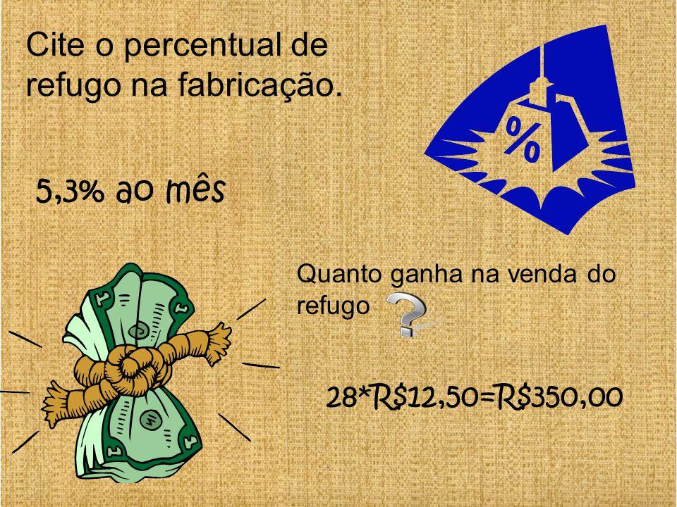 Cite o percentual de refugo na fabricação. 5,3% ao mês Quanto ganha na venda do refugo 28*R$12,50=R$350,00