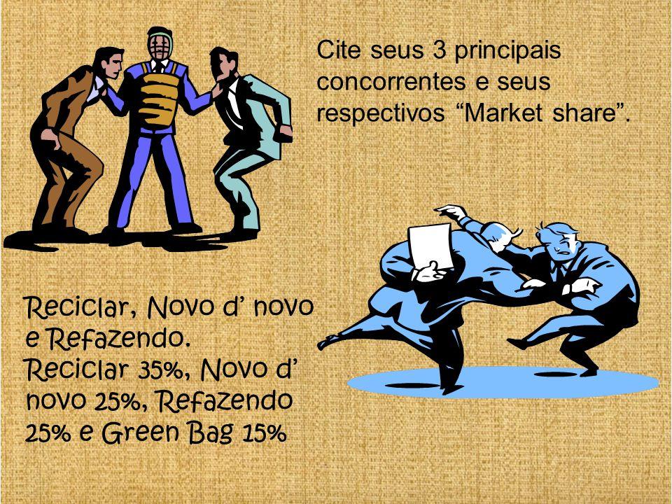 """Cite seus 3 principais concorrentes e seus respectivos """"Market share"""". Reciclar, Novo d' novo e Refazendo. Reciclar 35%, Novo d' novo 25%, Refazendo 2"""