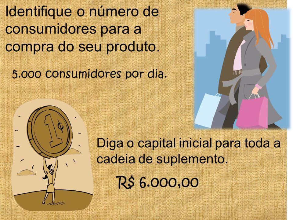 Identifique o número de consumidores para a compra do seu produto. 5.000 consumidores por dia. Diga o capital inicial para toda a cadeia de suplemento