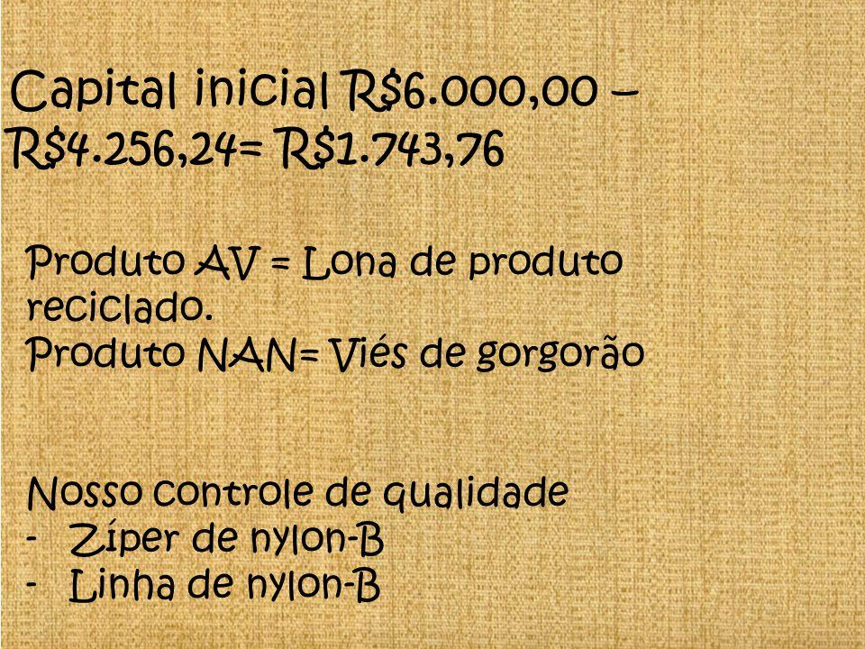 Capital inicial R$6.000,00 – R$4.256,24= R$1.743,76 Produto AV = Lona de produto reciclado. Produto NAN= Viés de gorgorão Nosso controle de qualidade