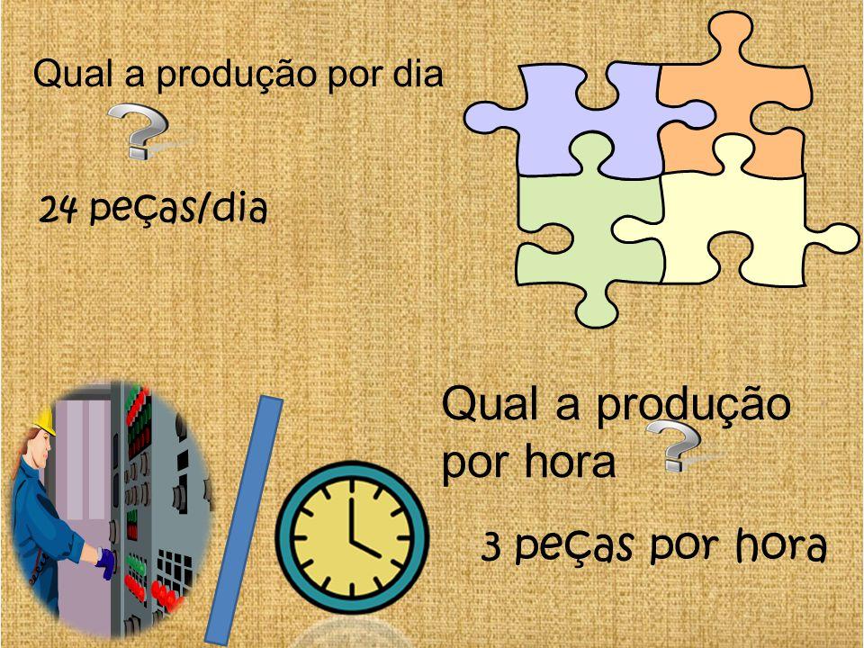 Qual a produção por dia 24 peças/dia Qual a produção por hora 3 peças por hora