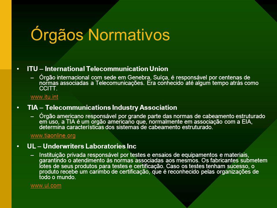Órgãos Normativos ITU – International Telecommunication Union –Órgão internacional com sede em Genebra, Suíça, é responsável por centenas de normas associadas a Telecomunicações.